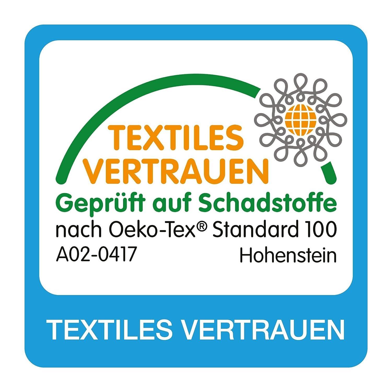 Schlafmond Medicus Clean Allergiker Ganzjahresdecke, Waschbar 95 Grad  (135x200 Cm): Amazon.de: Küche U0026 Haushalt