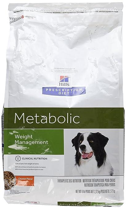 metabolic dog food