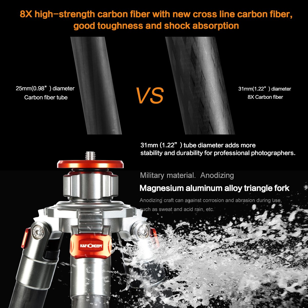 K&f Concept Carbon Fiber Camera Tripod 4 Section 61 Inch with Load Capacity 26.46lbs Monopod for Camera DSLR DV Canon Nikon Sony by K&F Concept (Image #6)