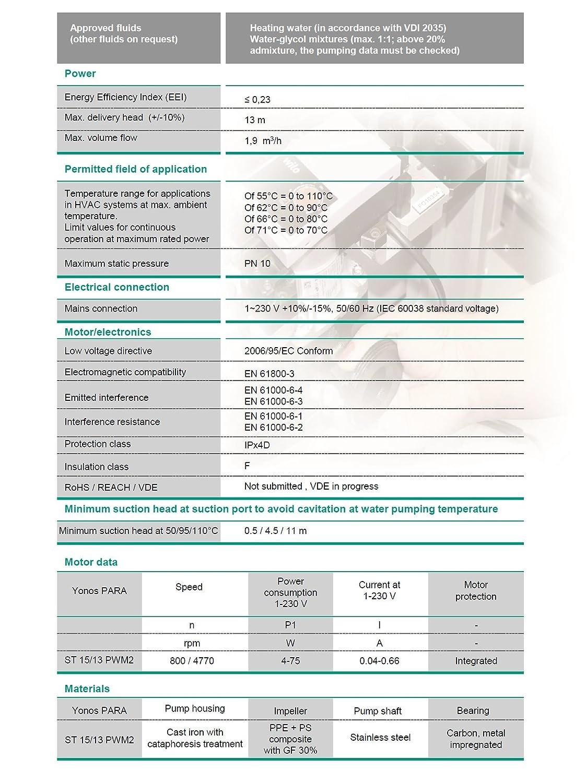 Ersatzpumpe WILO Yonos PARA ST 15//13 PWM2 Hocheffizienzpumpe f/ür BlueClean Solar