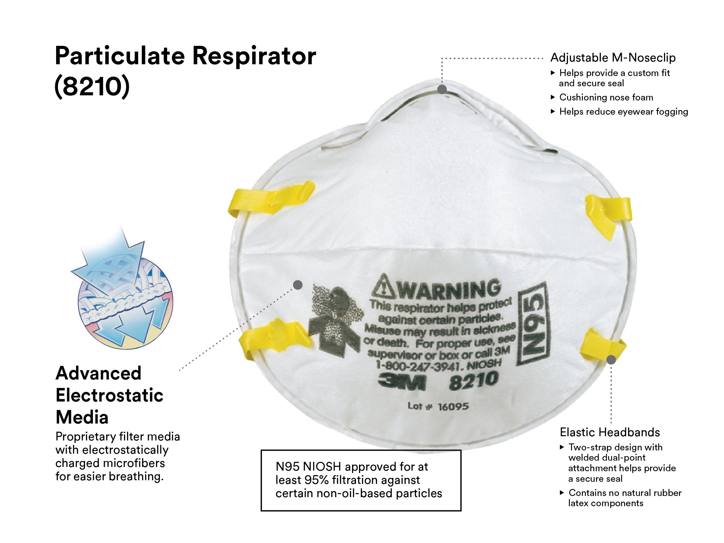 3M 8210PP20-DC Paint Sanding Dust Particulate Respirators, N95, 20-Pack by 3M (Image #3)