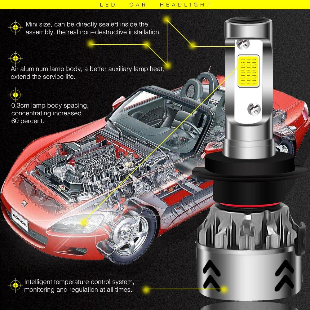Keewors V18 H4 LED Faro Bombillas Kit de conversión 7200LM 80W 6000K Blanco frío CREE - 3 año de garantía: Amazon.es: Coche y moto