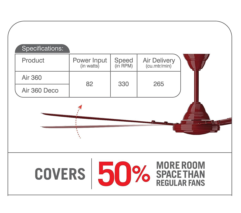 Buy Crompton Greaves AIR360 1260mm Ceiling Fan (Deco Ivory) Online ...