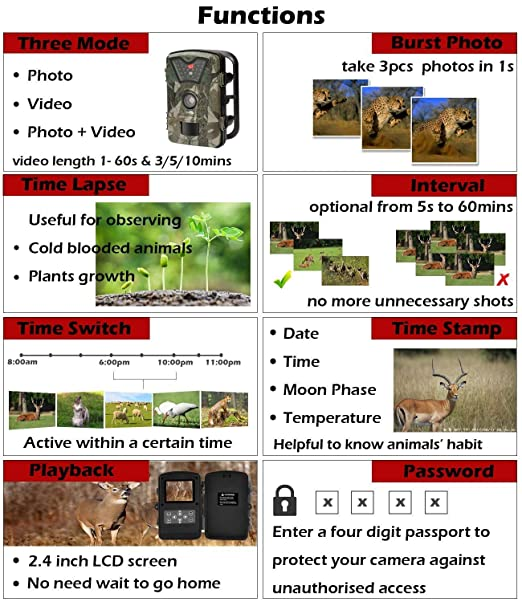 BRIFIELD X1 Cámara para cuerpo, Full HD, 1296p, 30 fps, tarjeta de ...