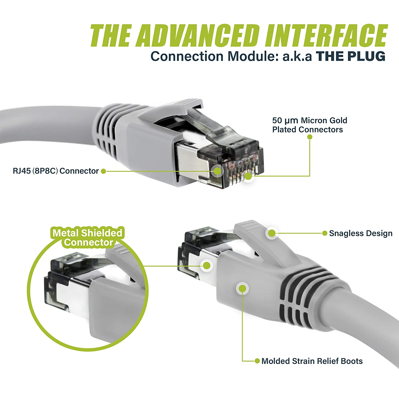 Amazon com: GearIT Cat8 Ethernet Cable S/FTP (10ft / 1 Pack