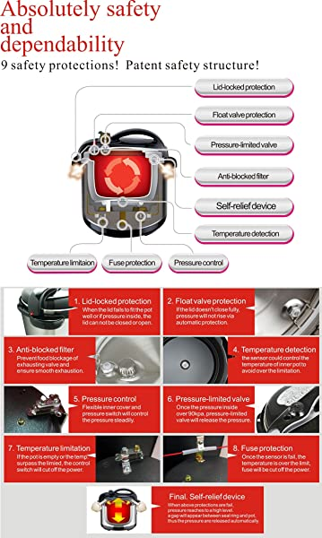 Features Of Secura 6-in-1 Programmable Electric Pressure Cooker