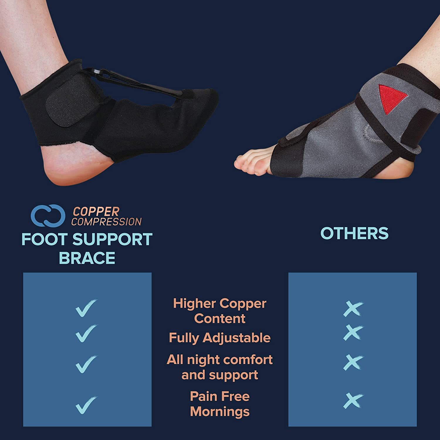 Copper Compression Plantar Fasciitis Night Splint Sock. Planter Fasciitis Support Dorsal Drop Foot Brace for Right or Left Foot. Soft Stretching Boot Splints for Feet, Sleep, Recovery Socks, Braces: Health & Personal Care