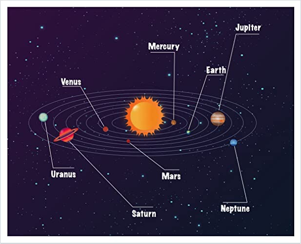 Amazon Com Solar System Art Print Space Planets Room