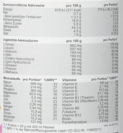 Best Body Nutrition Vital Formula Shake Currant - 500 gr: Amazon.es: Salud y cuidado personal