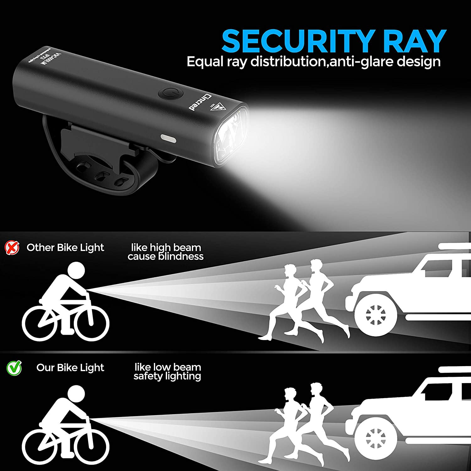 Runtime 8+ Hours 400 Lumen Super Bright Headlight Front Lights and Free Back Rear LED,4 Light Mode Fits All Bicycles Updated 2019 Version USB Rechargeable Bike Light Set Road Mountain Heyday Goods