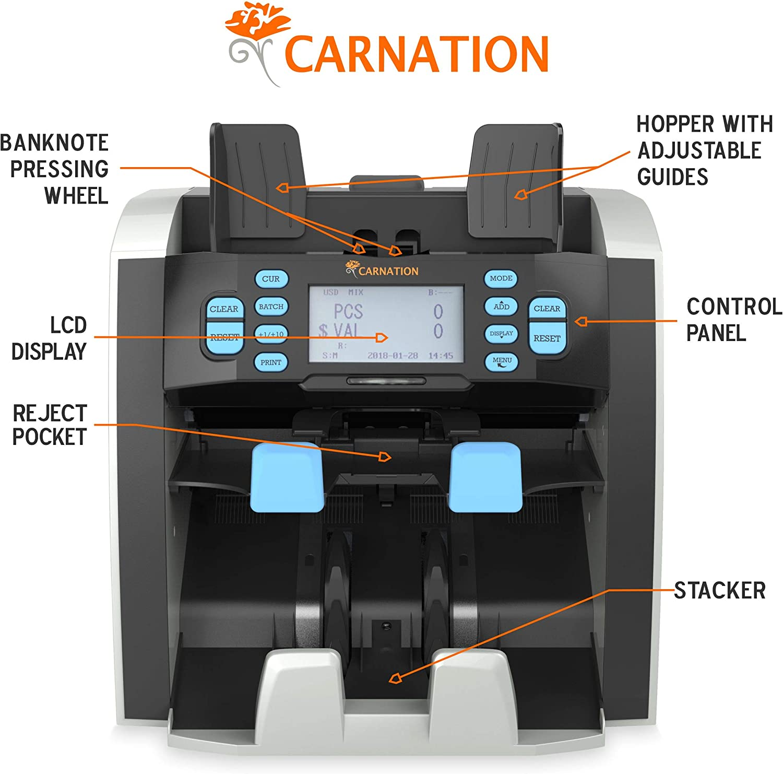 Carnation CR1500