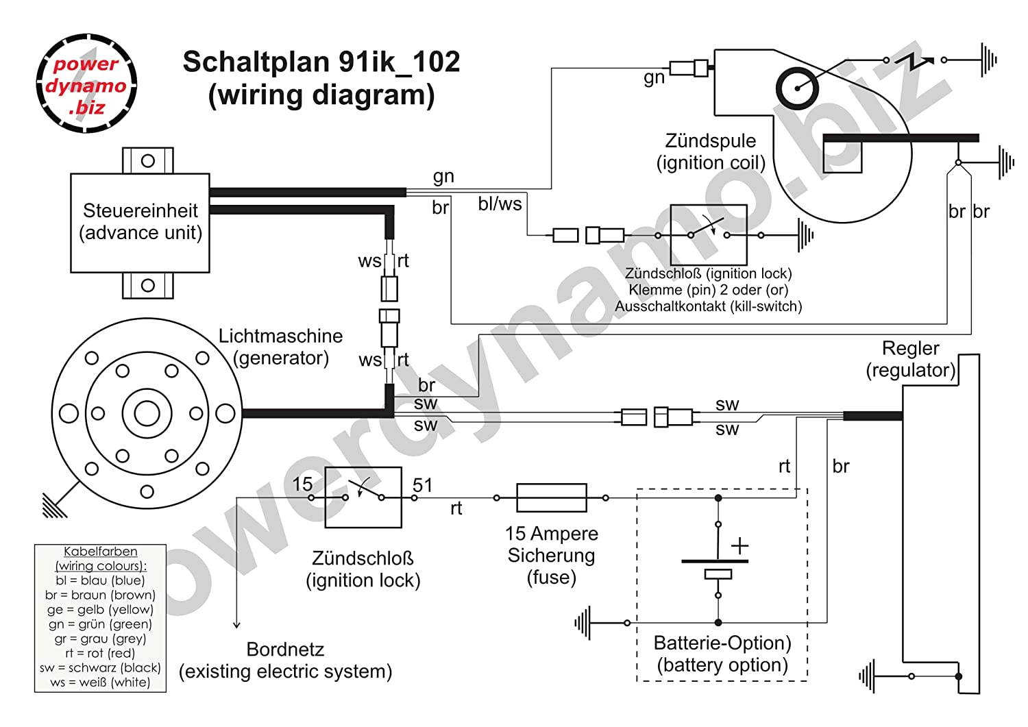 Powerdynamo Vape Ignition System Stator Ducati 100 250 999 Coil Wiring Diagram 117mm Rotor Dc Automotive