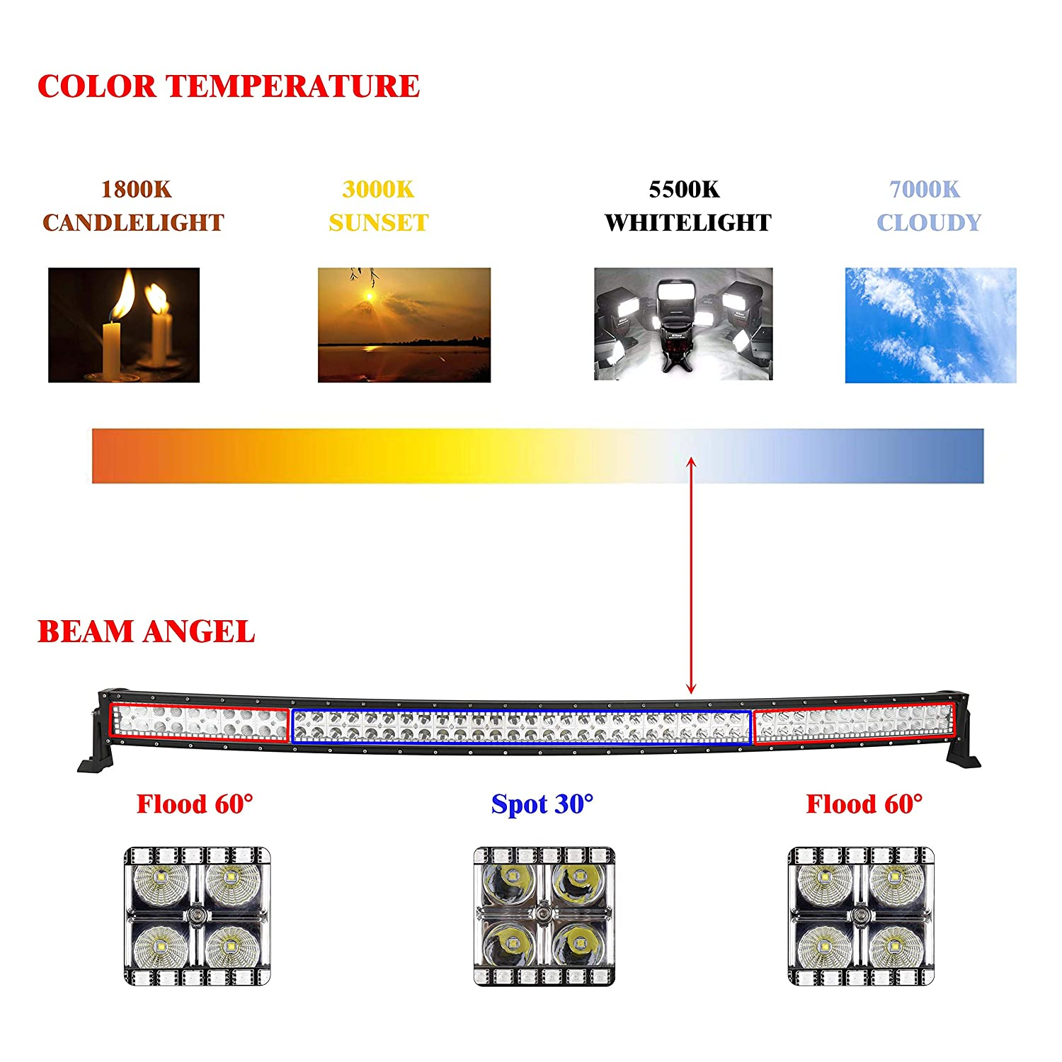 Nicoko Curved Cree Led Light Bar 300w 52inch With Rgb Curving Wiring Diagram For Use Multi Color Changing Halo Over 72 Chase Modes Driving Fog Lights Off Road Jeep