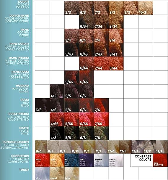 3 unidades - Tinte Fanola - Crema colorante para el cabello - 3 x 100 ml - Colores a elegir