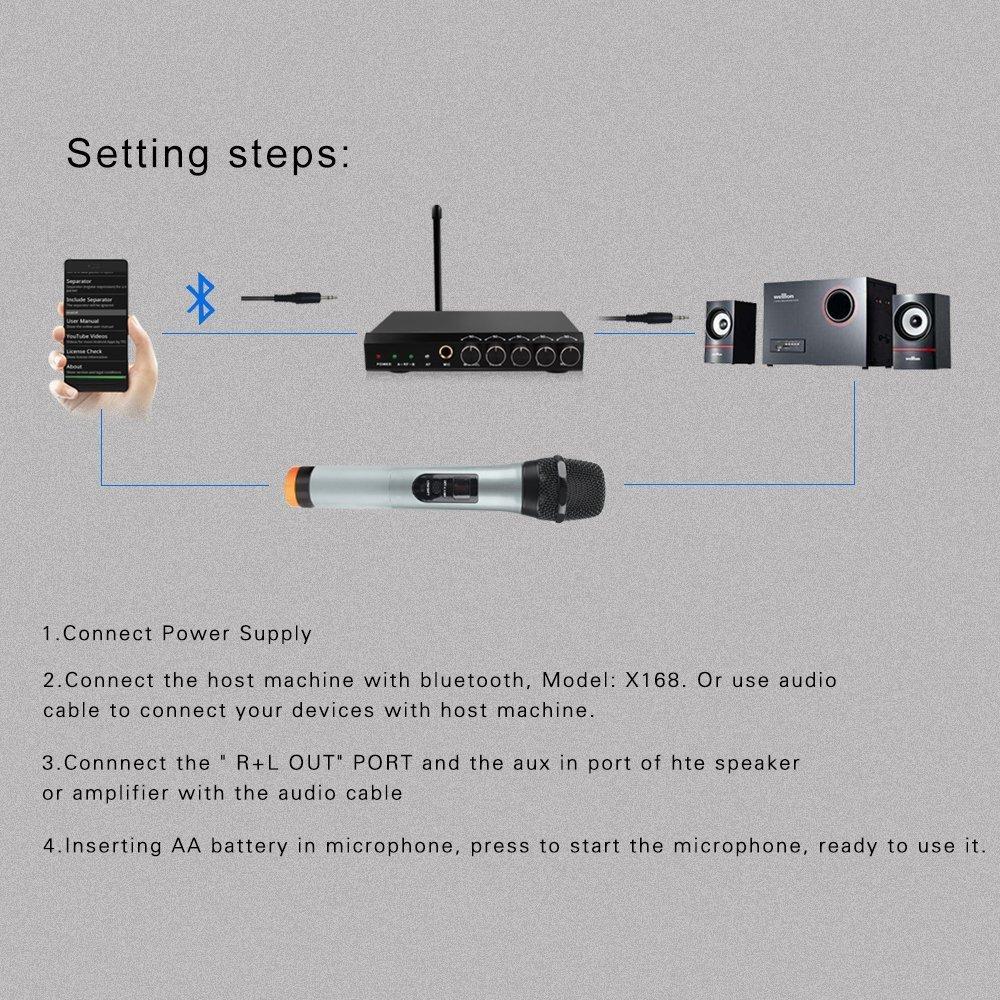 archeer bluetooth wireless microphone system vhf dual chanel handheld micorphone 647726303765 ebay. Black Bedroom Furniture Sets. Home Design Ideas