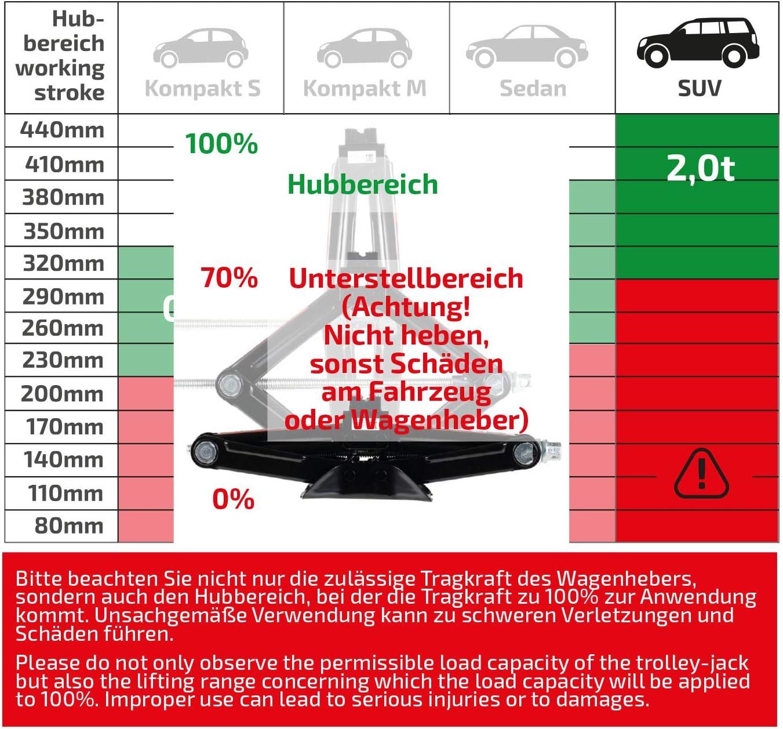 Heyner Scherenwagenheber Ratsche 2t Wagenheber Suv Bis 44 2cm Tasche Auto