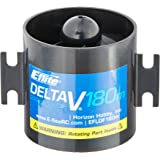E-flite Delta-V 180m 28mm EDF Unit