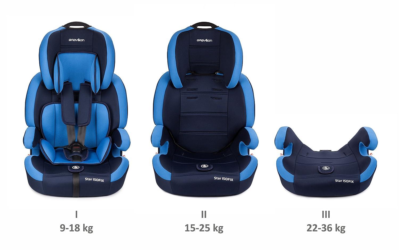 color azul Babylon Star ISOFIX Silla de coche para ni/ños 9-36 kg grupo 1-2-3 fabricada en Europa