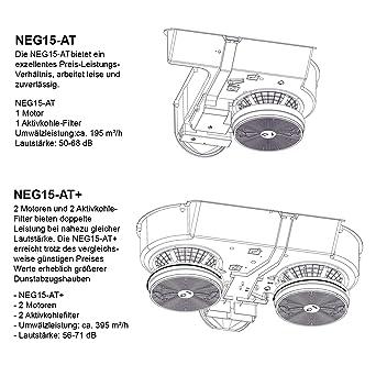 NEG NEG15 - Campana extractora de humos de AT + (doble motor ...
