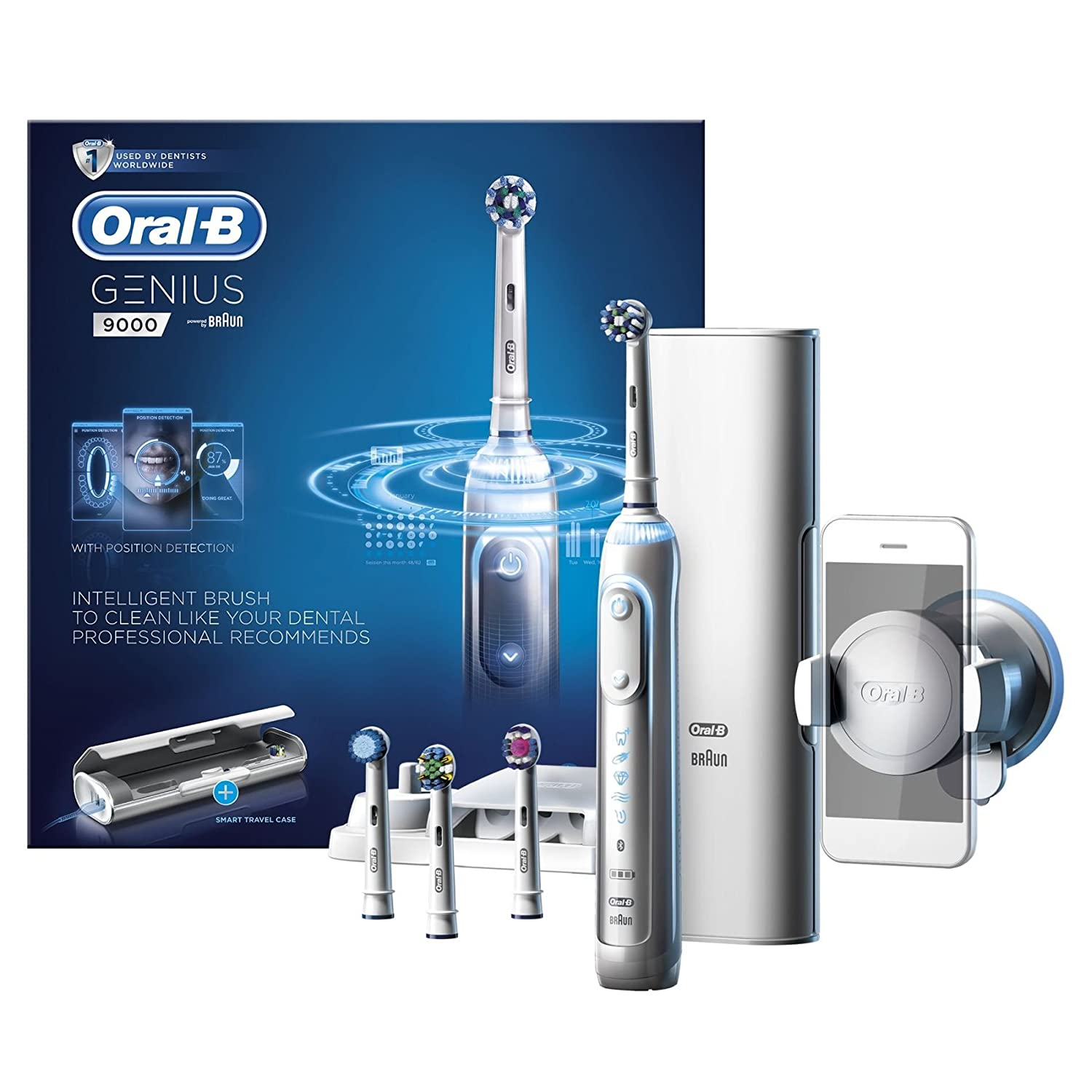 Electric toothbrush review