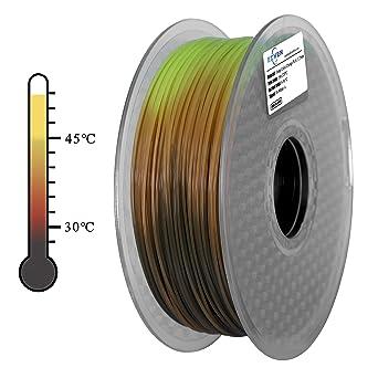 ECHEN filamento para impresora 3D, cambio de color tri con ...