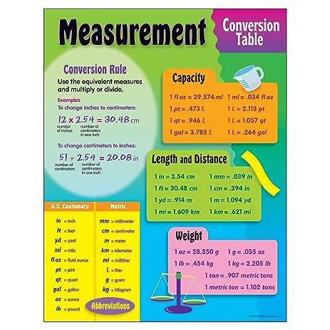 messurment chart: Amazon com trend enterprises measurement chart 17 x 22 toys