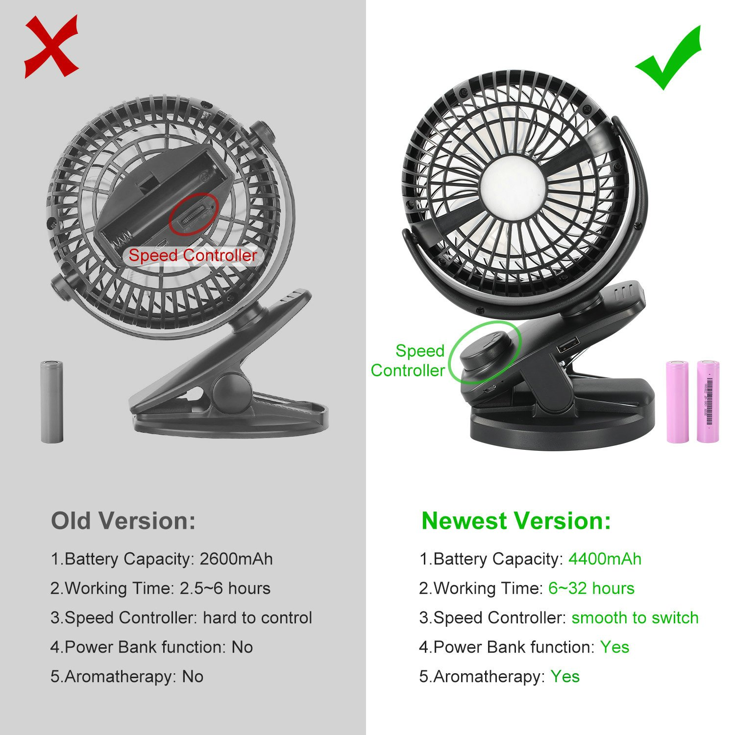 COMLIFE Portable Fan F150, USB Desk Fan with Rechargeable 4400 mAh Battery,Mini Clip on Fan with Powerbank &Aroma Diffuser Function,Stepless Speeds, Ideal for Stroller, Camping, Office, Outdoor,Travel by COMLIFE (Image #2)