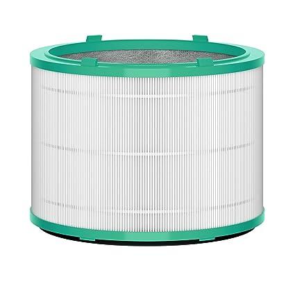 Dyson 2 nd generación para purificador de aire Filtro de repuesto