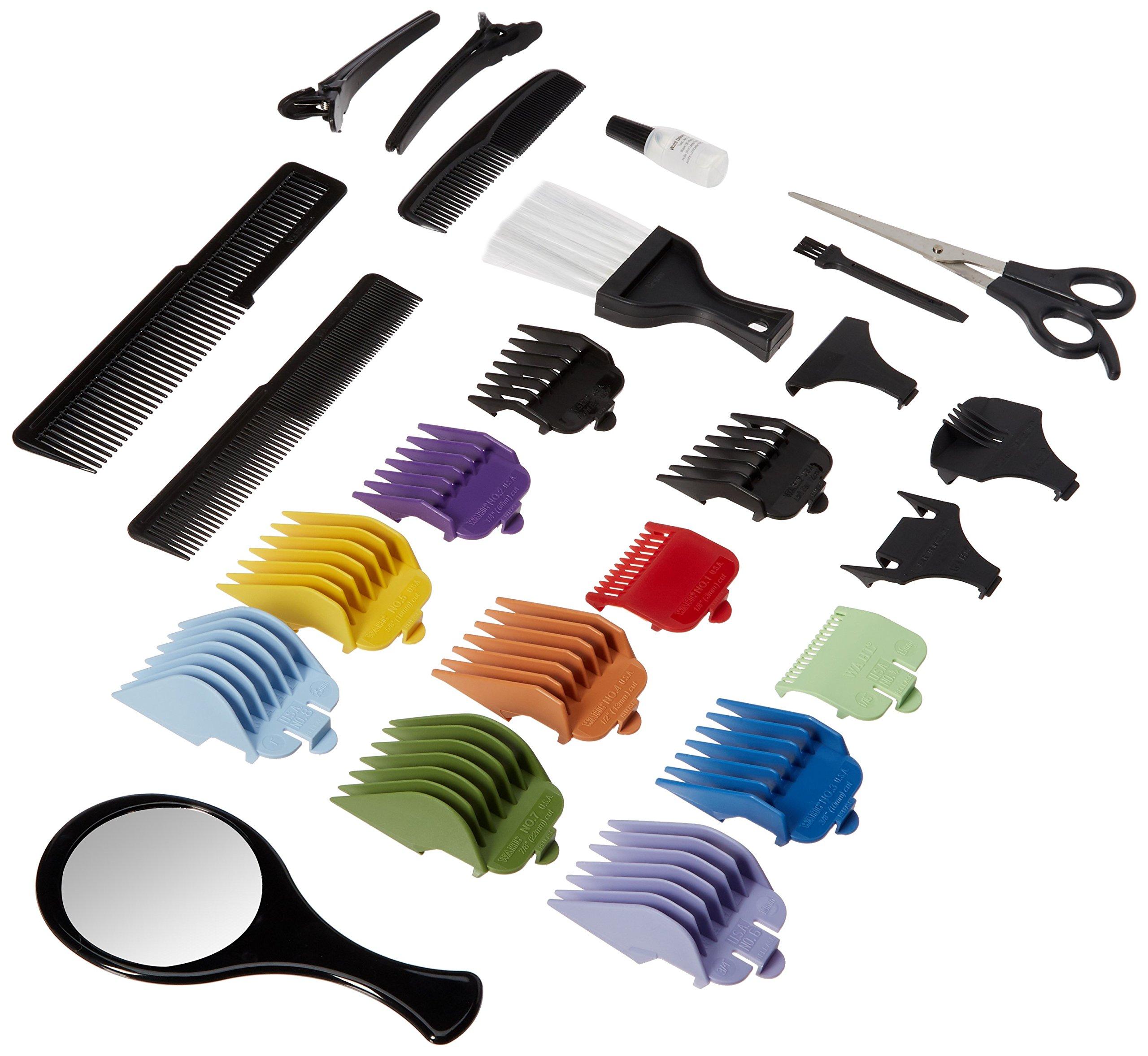 WAHL Hair Trim Kit - DELUXECOLORPRO