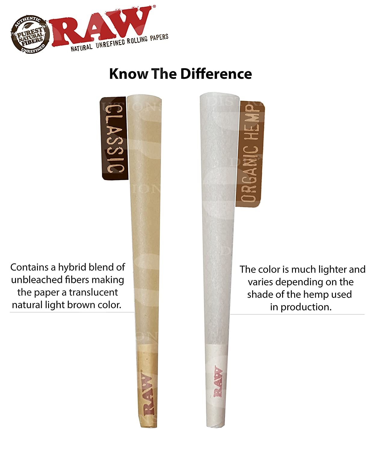 Amazon.com: RAW King Size Organic and Classic Pre-Rolled Cones ...