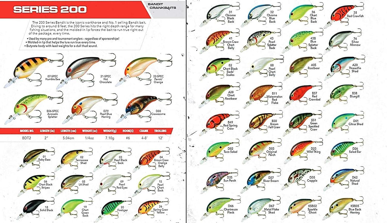 Bandit Crank 200-Series 2-Inch Original Perch 4 to 8-Feet Deep Bait Yellow