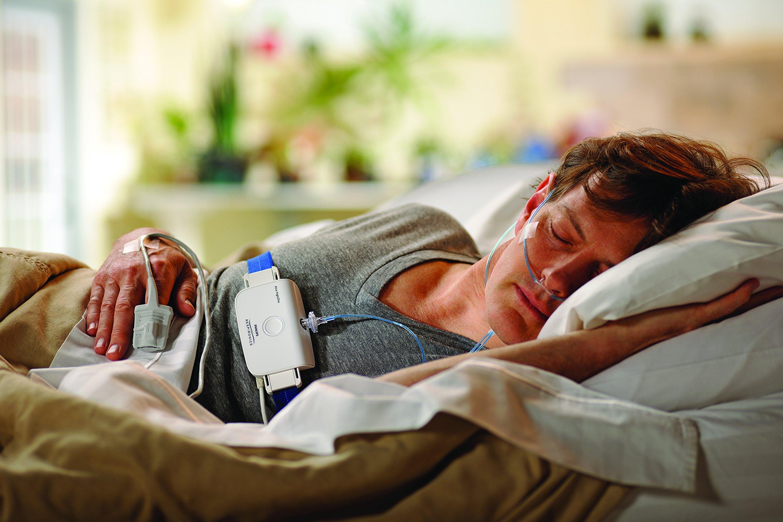 Home Sleep Test for Sleep Apnea
