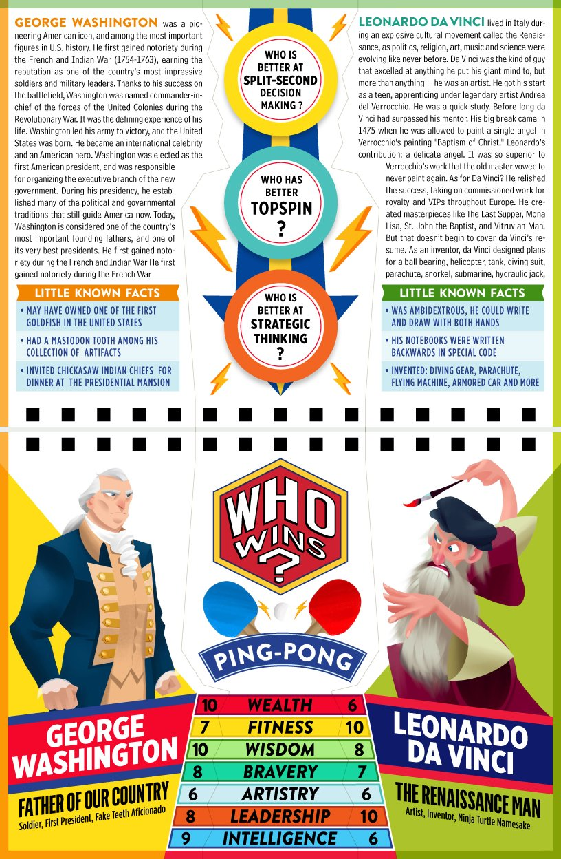 Who Wins?: 100 Historical Figures Go Head-to-Head and You ...