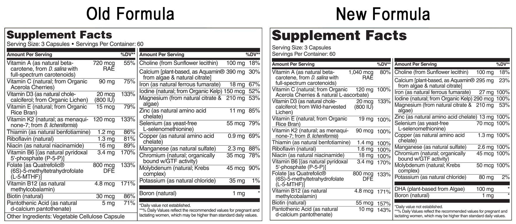 NATURELO Prenatal Whole Food Multivitamin - with Natural Iron, Folate and Calcium - Vegan & Vegetarian - Non-GMO - Gluten Free - 180 Capsules | 2 Month Supply by NATURELO (Image #3)