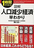 図解 人口減少経済 早わかり