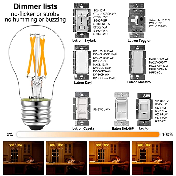 Dimmable 40W A15 led Bulb e26 Ceiling Fan Light Bulbs 2700K Vintage led Edison Bulb 40W Appliance Bulb AC120V Refrigerator Light Bulb 4Pack - - Amazon.com