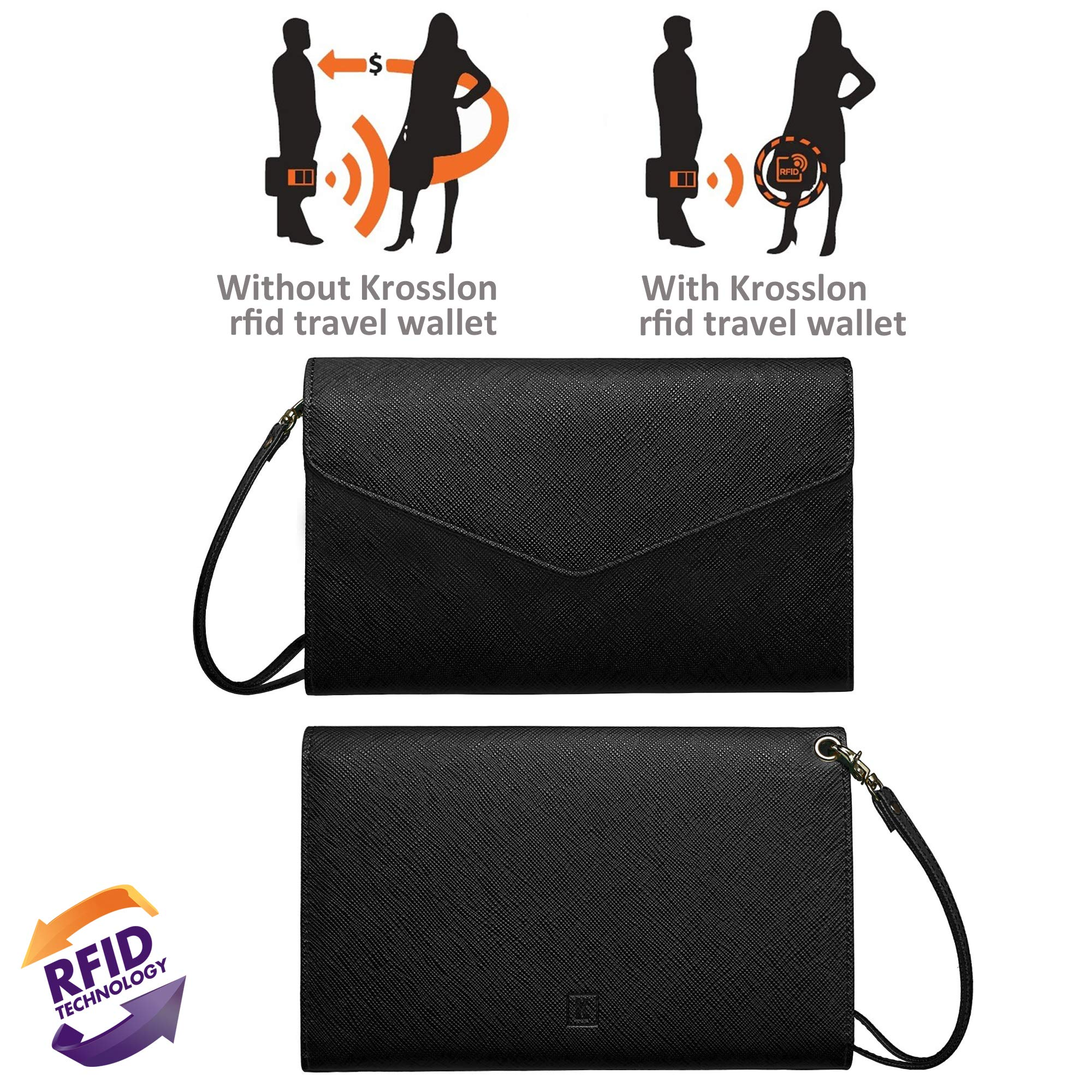Krosslon Travel Passport Wallet for Women Rfid Wristlet Slim Family Document Holder, 1# Black by KROSSLON (Image #4)