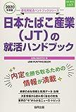日本たばこ産業(JT)の就活ハンドブック〈2020年度〉 (会社別就活ハンドブックシリーズ)