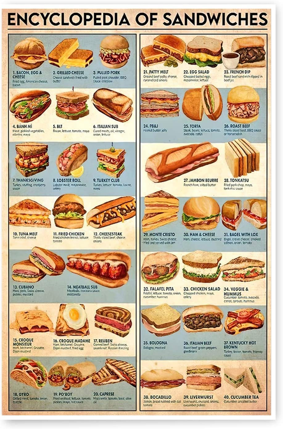 DesDirect Store Encyclopedia of Sandwiches Tasty Food Vintage Poster - Funny Bathroom Print Poster White - Satin Portrait Poster Wall Art Home 16