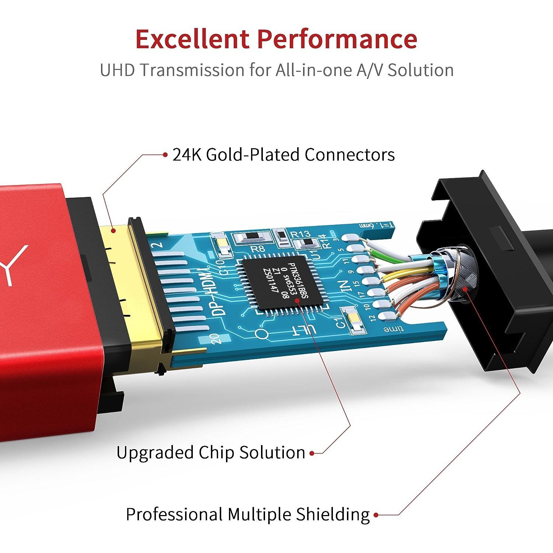 Amazon.com: 4K Mini DisplayPort to HDMI Adapter - iVanky 4K@60Hz ...