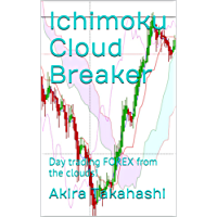 Ichimoku Cloud Breaker: Day trading FOREX from the clouds!