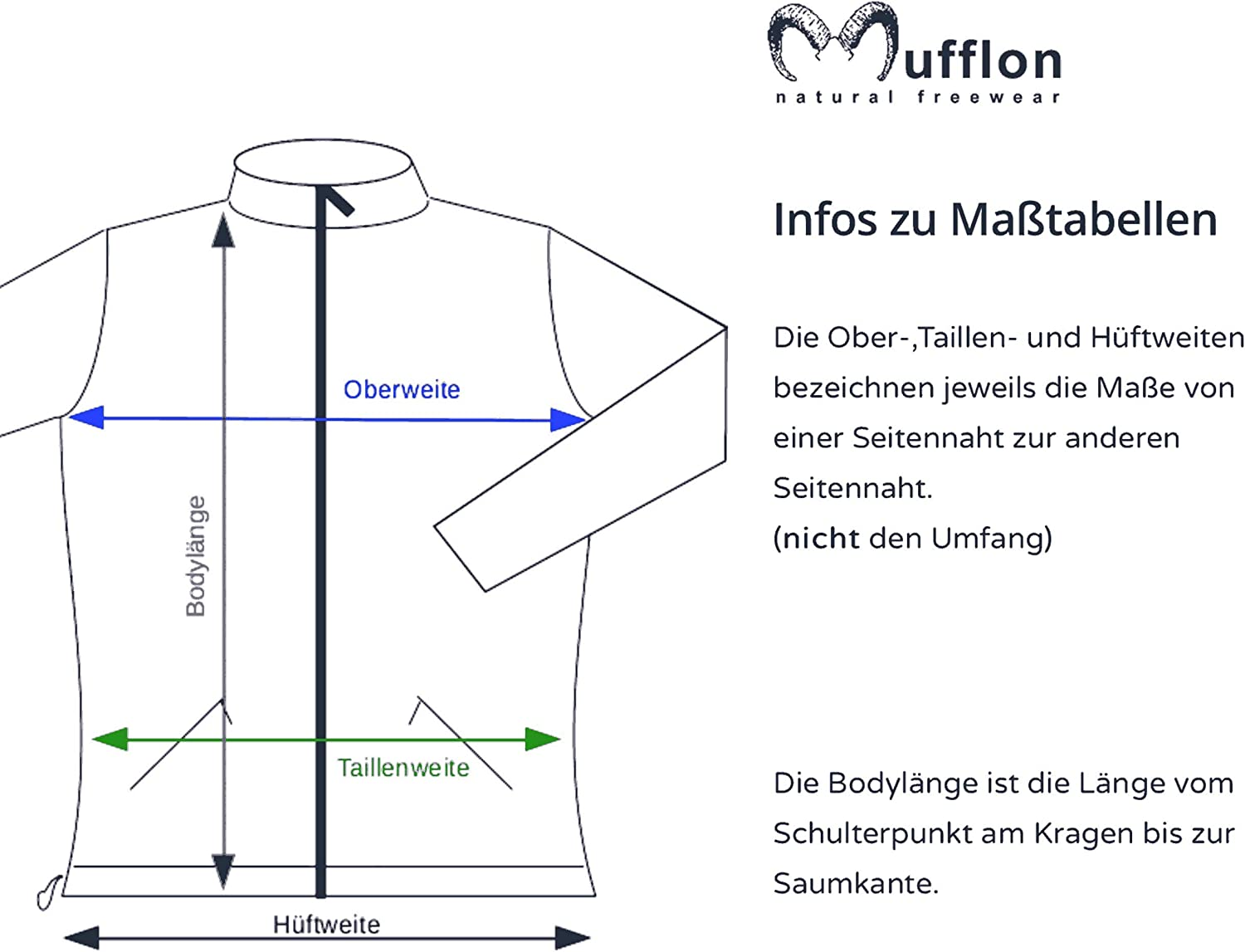 Mufflon® Jim Men Nachtblau