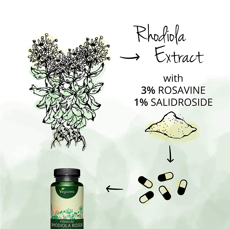 Rhodiola Rosea PREMIUM Vegavero® | 3% Rosavines + 1% Salidrosida | Testado en Laboratorio | 2000 mg | 120 Cápsulas | Estrés + Estado de Ánimo + ...