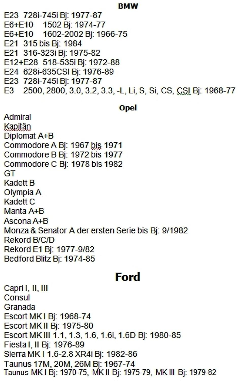 Cromo de enfriador Tapa, enfriador Entrada Tapa, válido para: BMW/Mercedes/Opel/Ford/Peugeot), etc. Vehículo Asignación.