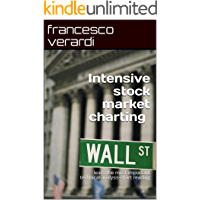 Intensive Stock Market Charting: learn the most important technical analysis-chart reading (English Edition)