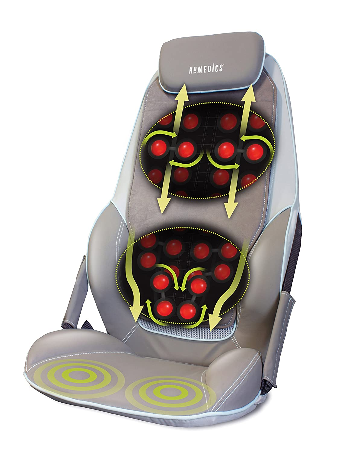 HoMedics Massagematte - HoMedics Shiatsu MAX Massagesitzauflage - Massageauflage Test