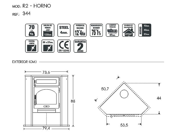 ESTUFA RINCONERA MOD. R2 HORNO ECO PLUS: Amazon.es: Bricolaje y herramientas