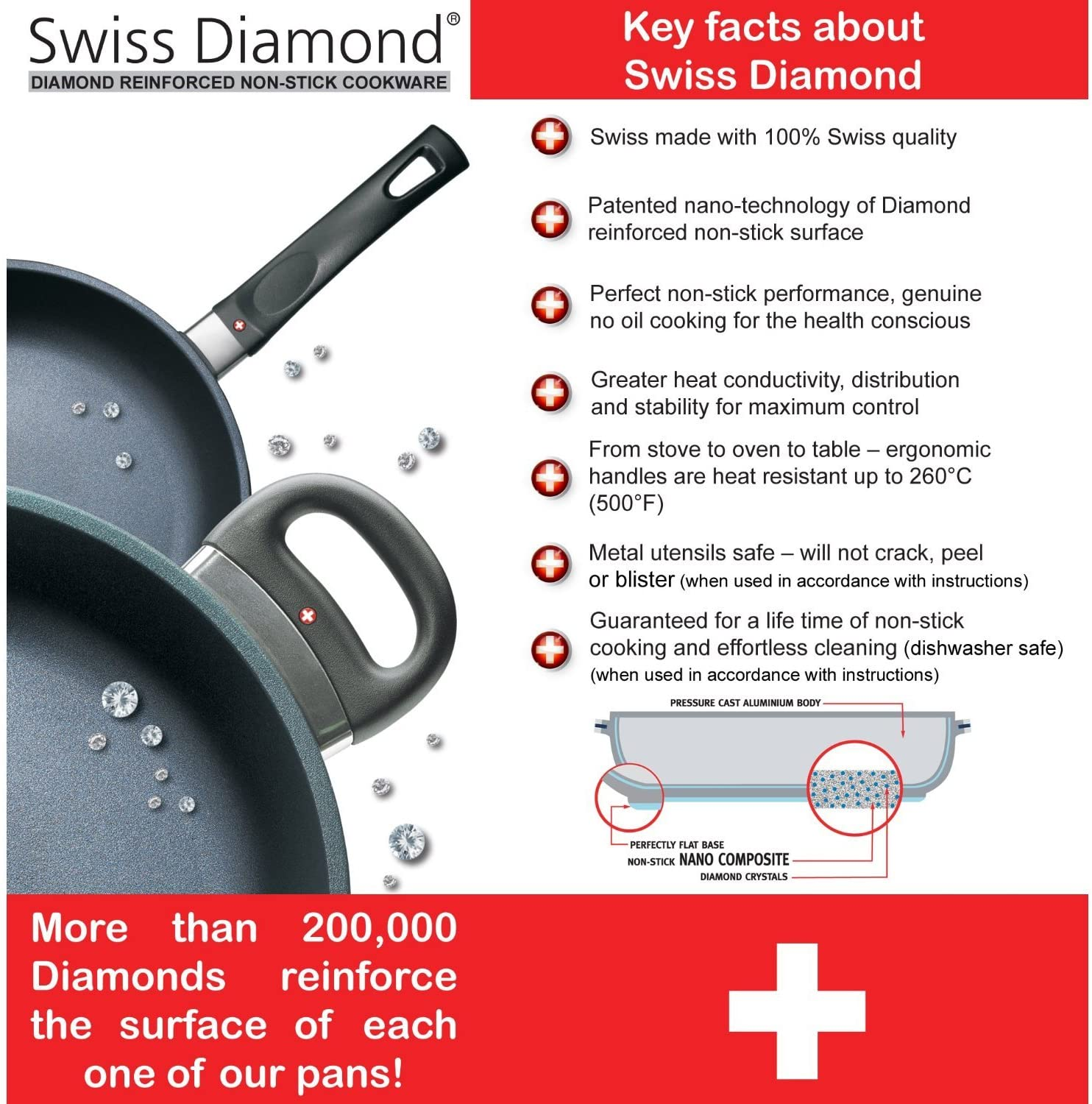 Swiss Diamond nonstick frying pan / Swiss Diamond reviews