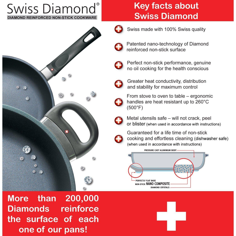 Amazon.com: Swiss Diamond 6 Piece Set: Newlywed Kitchen Kit ...