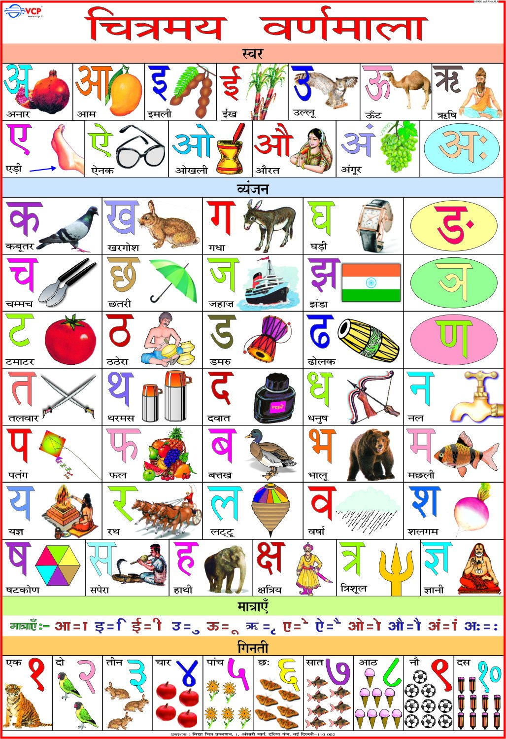 Amazon.in: Buy Alphabet Hindi Chart ( 70 x 100 cm ) Book Online at